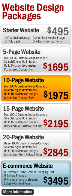 Affordable Website Design Sacramento